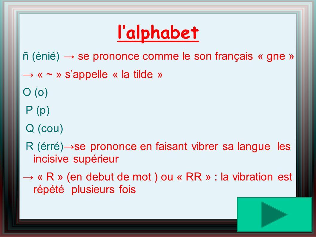 l'alphabet ñ (énié) → se prononce comme le son français « gne »