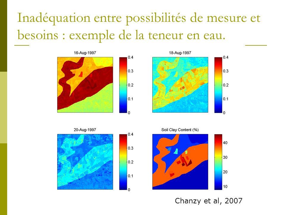 Inadéquation entre possibilités de mesure et besoins : exemple de la teneur en eau.