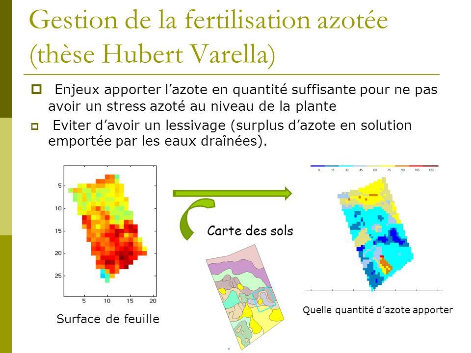Gestion de la fertilisation azotée (thèse Hubert Varella)