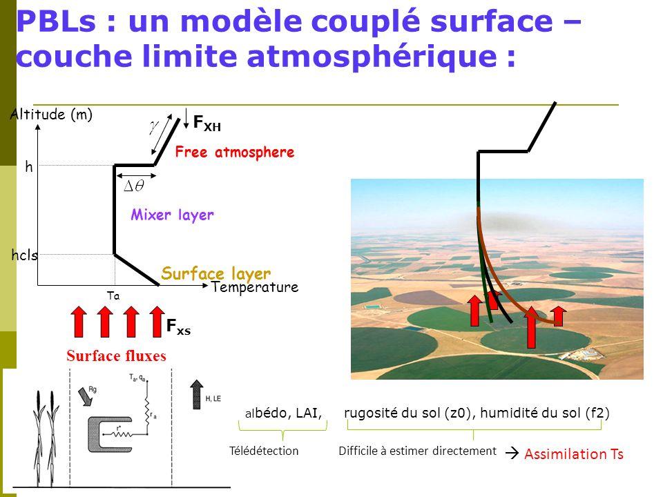 PBLs : un modèle couplé surface – couche limite atmosphérique :