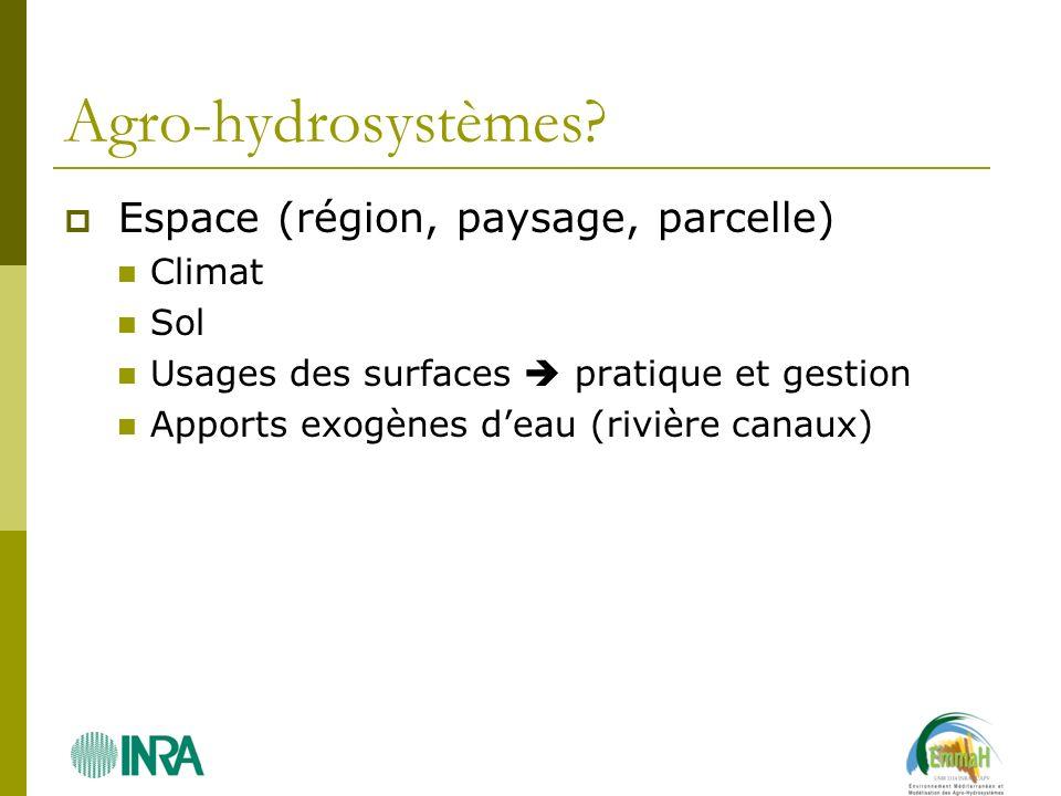 Agro-hydrosystèmes Espace (région, paysage, parcelle) Climat Sol
