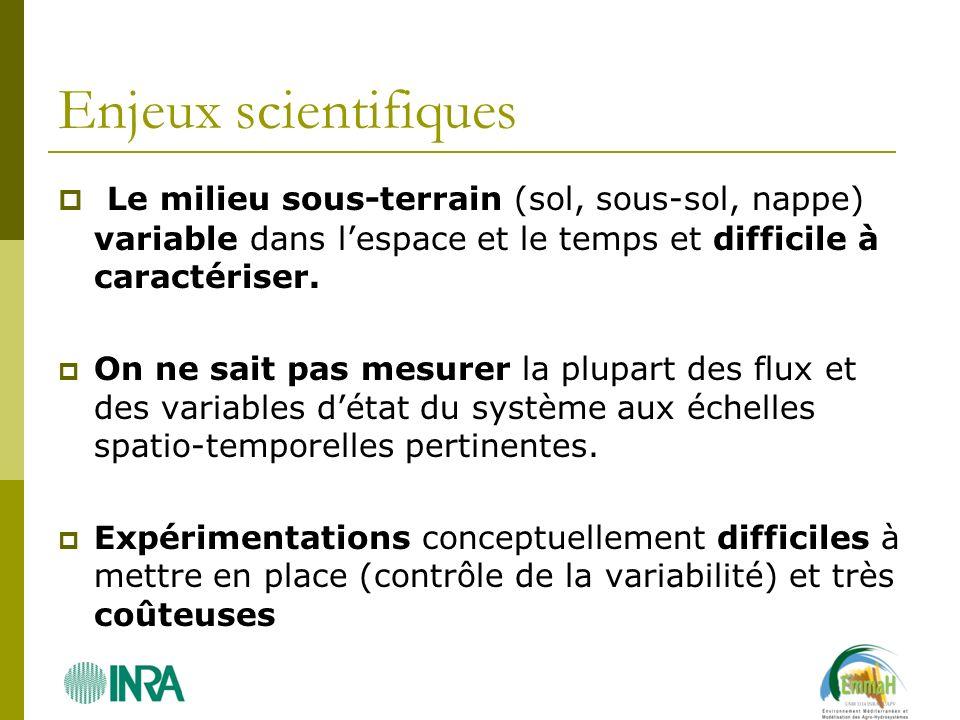 Enjeux scientifiquesLe milieu sous-terrain (sol, sous-sol, nappe) variable dans l'espace et le temps et difficile à caractériser.