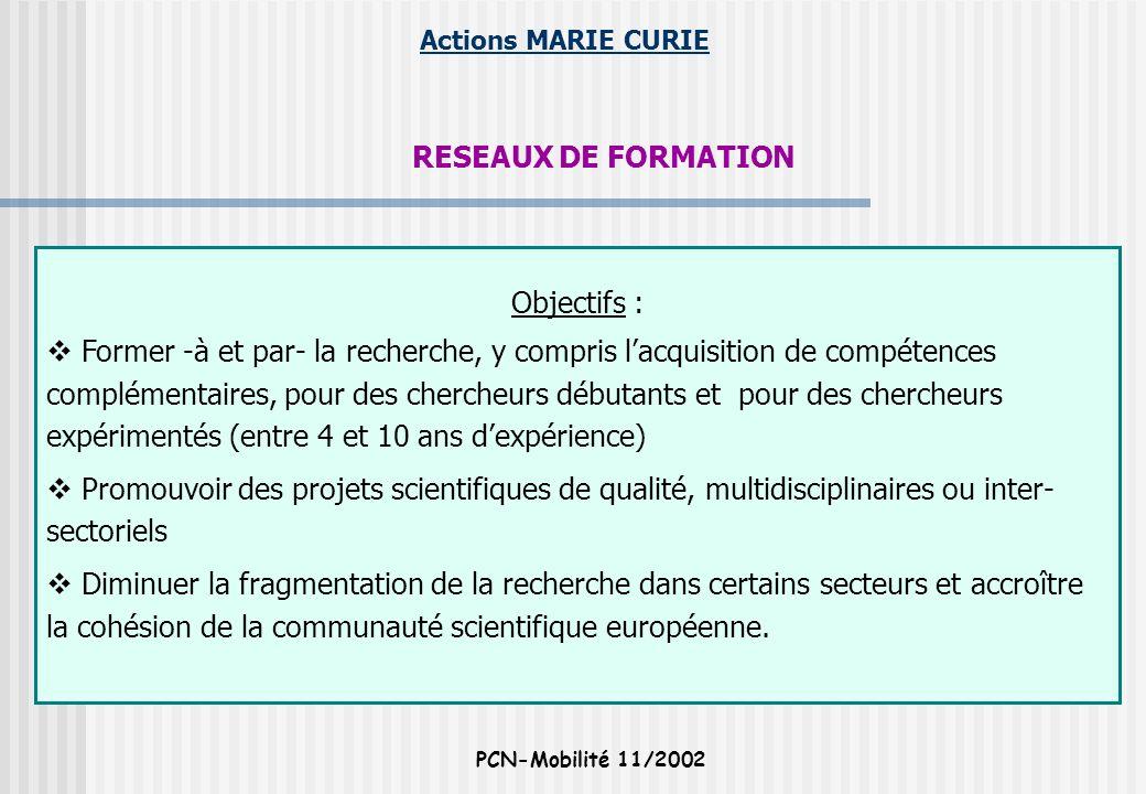 RESEAUX DE FORMATION Objectifs :