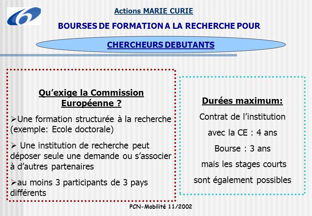 BOURSES DE FORMATION A LA RECHERCHE POUR