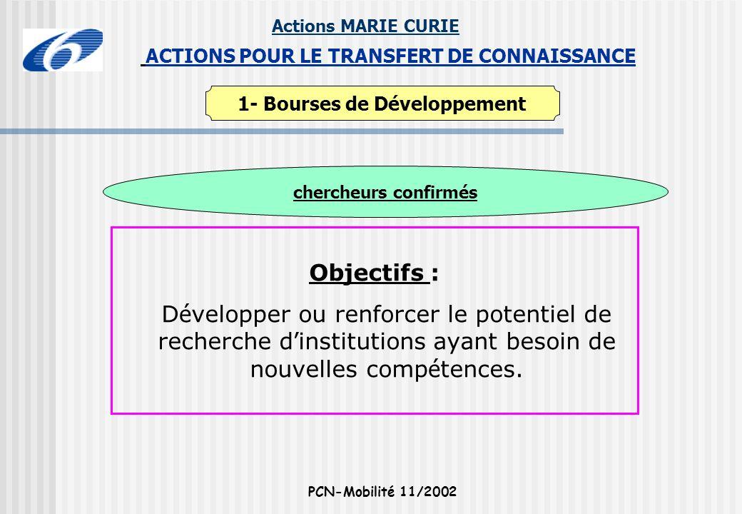 1- Bourses de Développement