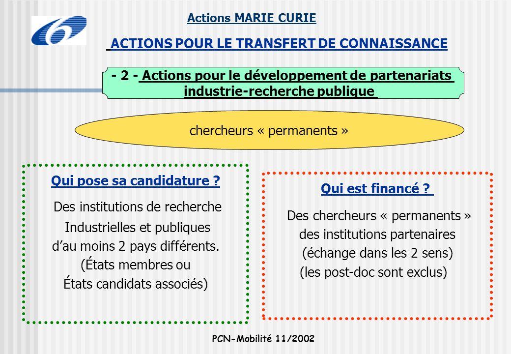 ACTIONS POUR LE TRANSFERT DE CONNAISSANCE