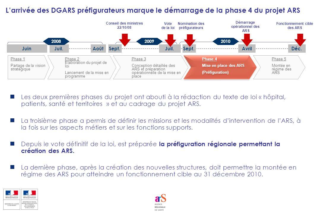 L'arrivée des DGARS préfigurateurs marque le démarrage de la phase 4 du projet ARS