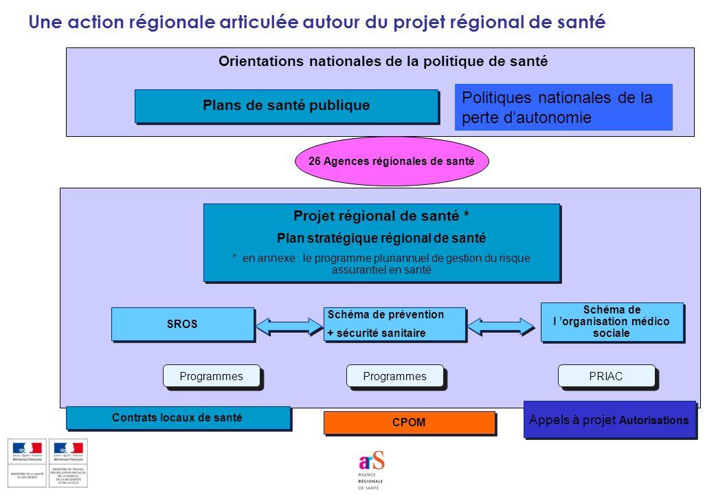 Une action régionale articulée autour du projet régional de santé