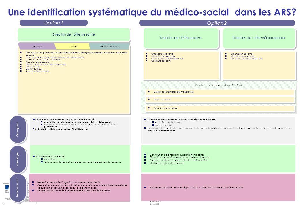 Une identification systématique du médico-social dans les ARS
