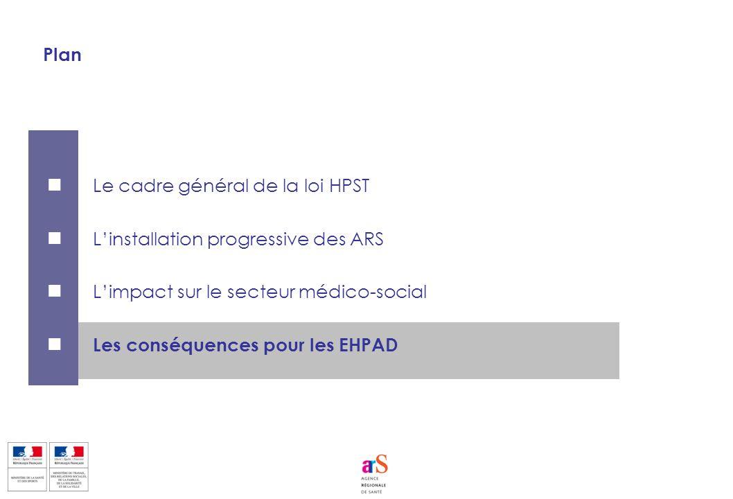 Plan Le cadre général de la loi HPST. L'installation progressive des ARS. L'impact sur le secteur médico-social.