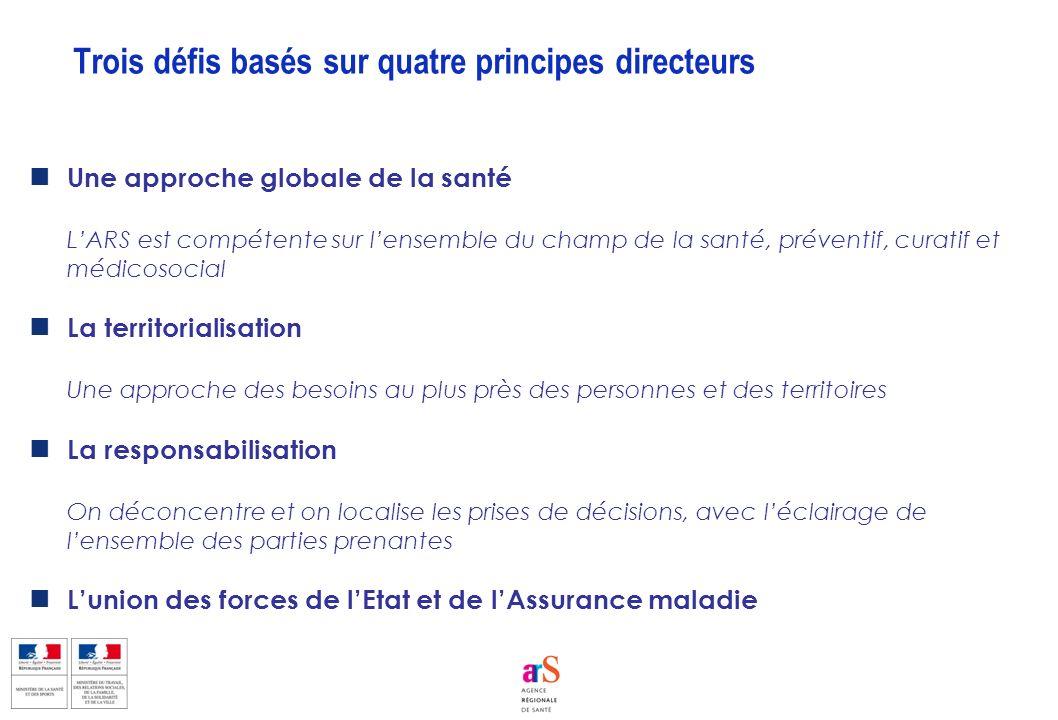 Trois défis basés sur quatre principes directeurs
