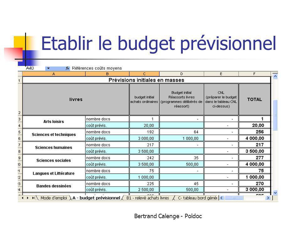 Etablir le budget prévisionnel