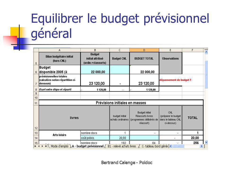 Equilibrer le budget prévisionnel général