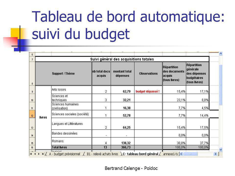 Tableau de bord automatique: suivi du budget