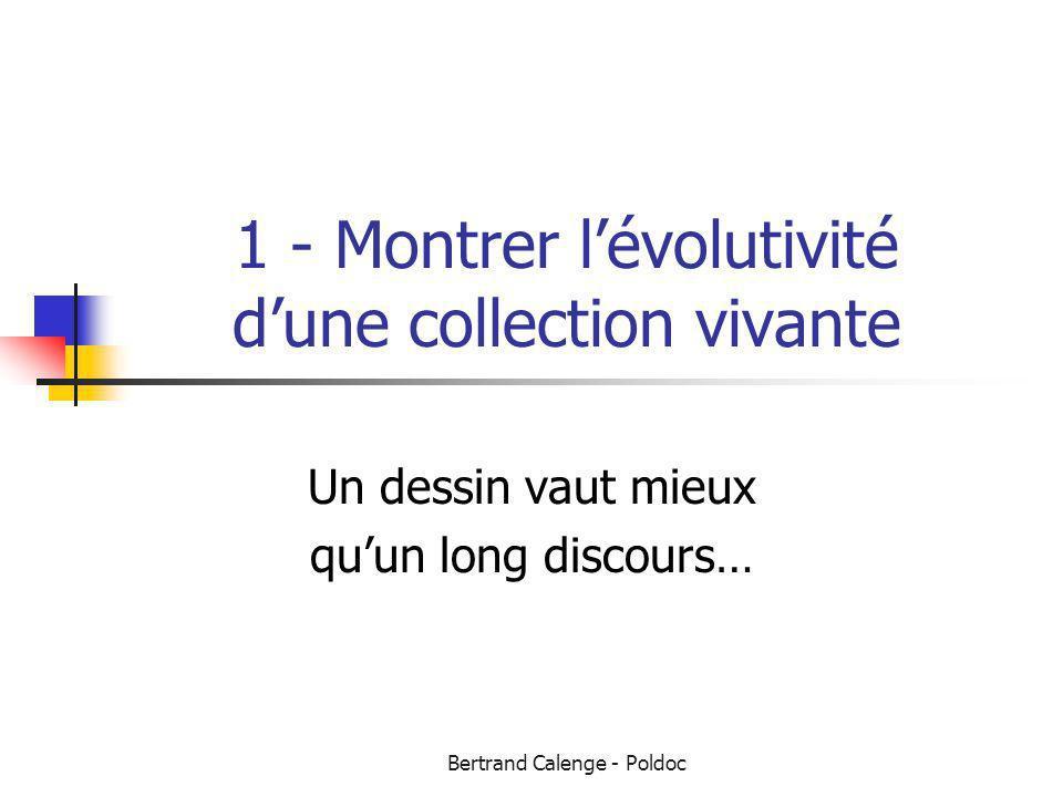 1 - Montrer l'évolutivité d'une collection vivante