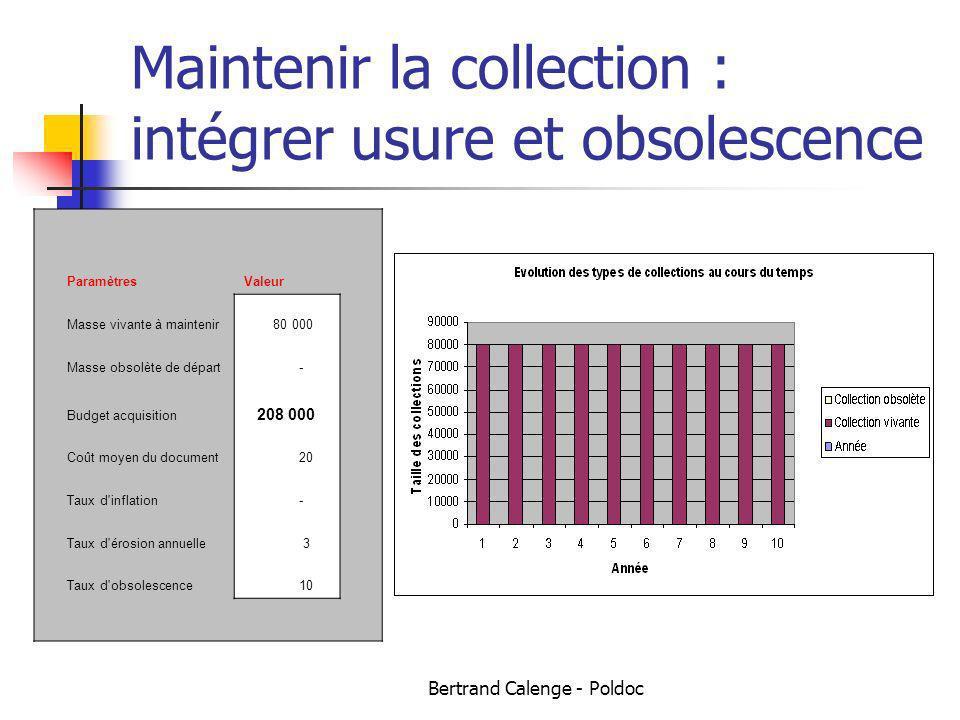 Maintenir la collection : intégrer usure et obsolescence