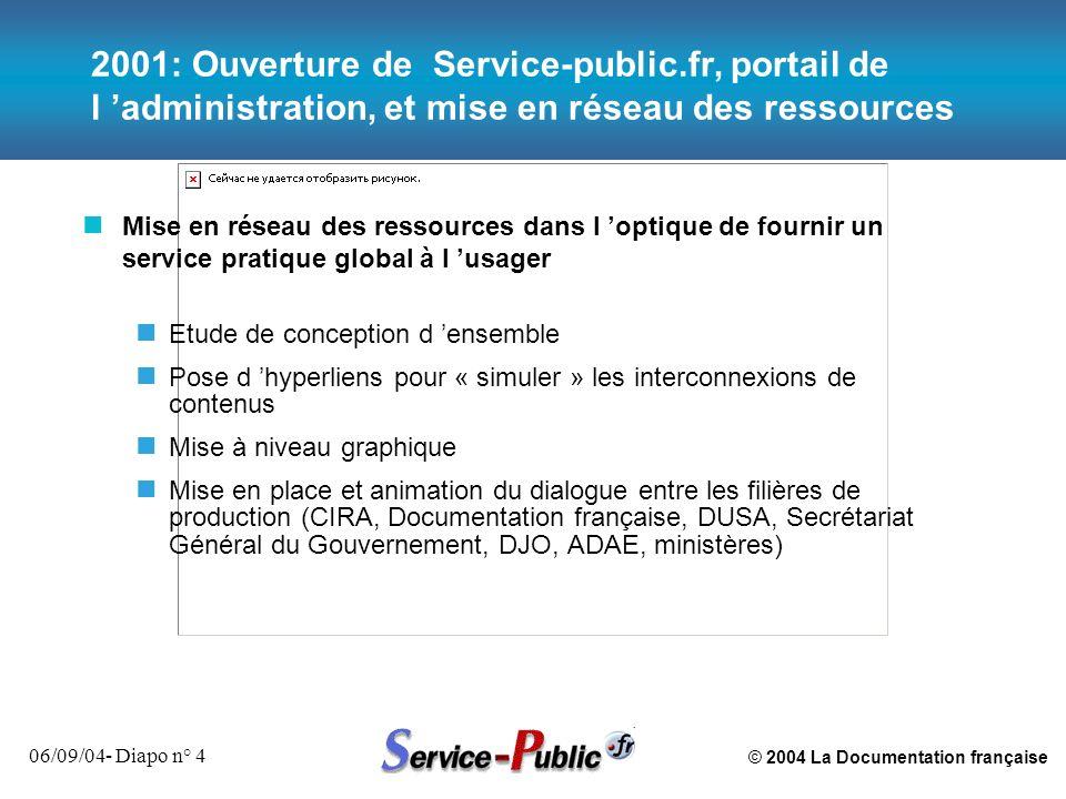 2001: Ouverture de Service-public