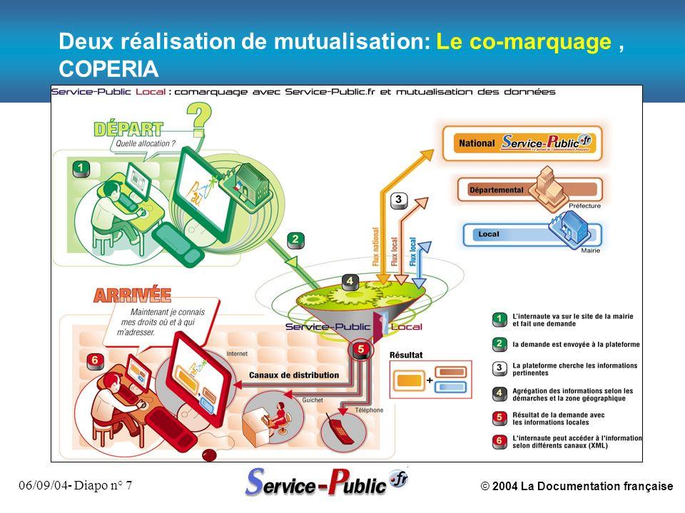 Deux réalisation de mutualisation: Le co-marquage , COPERIA