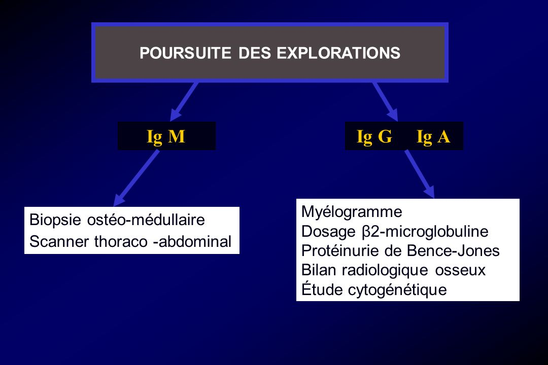 POURSUITE DES EXPLORATIONS