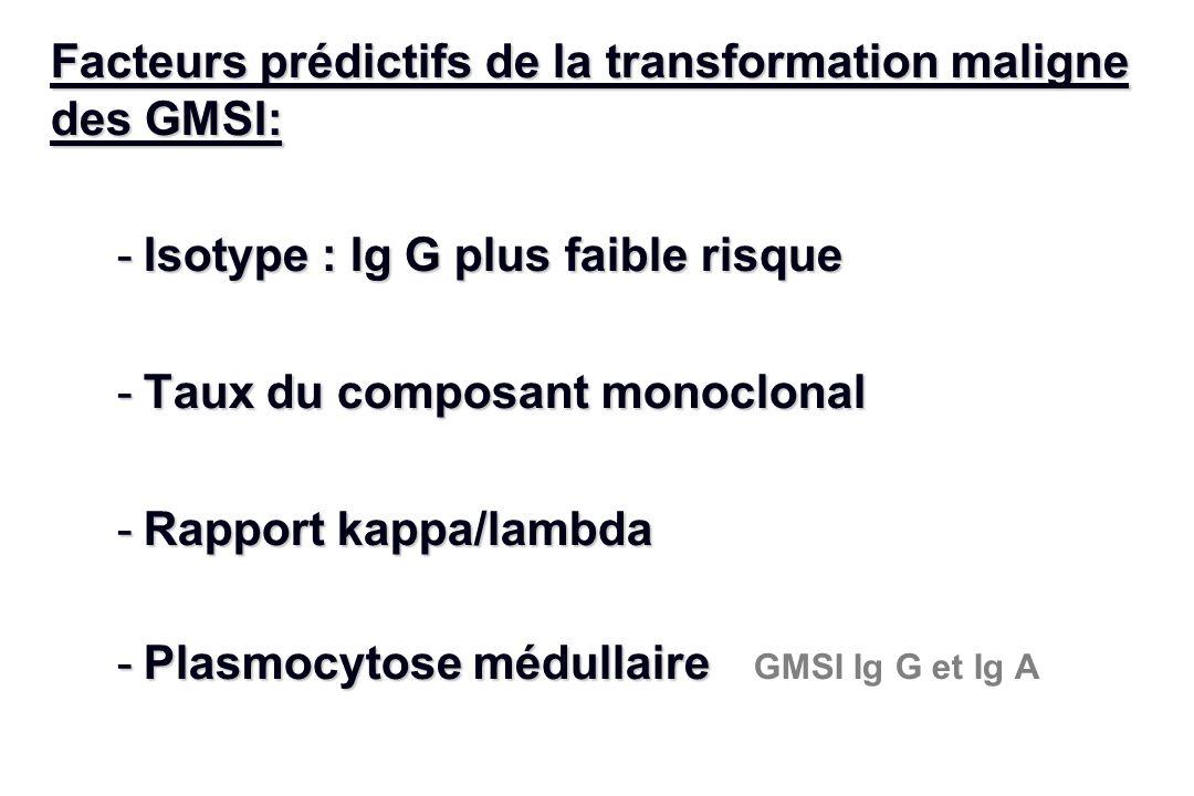 Facteurs prédictifs de la transformation maligne des GMSI: