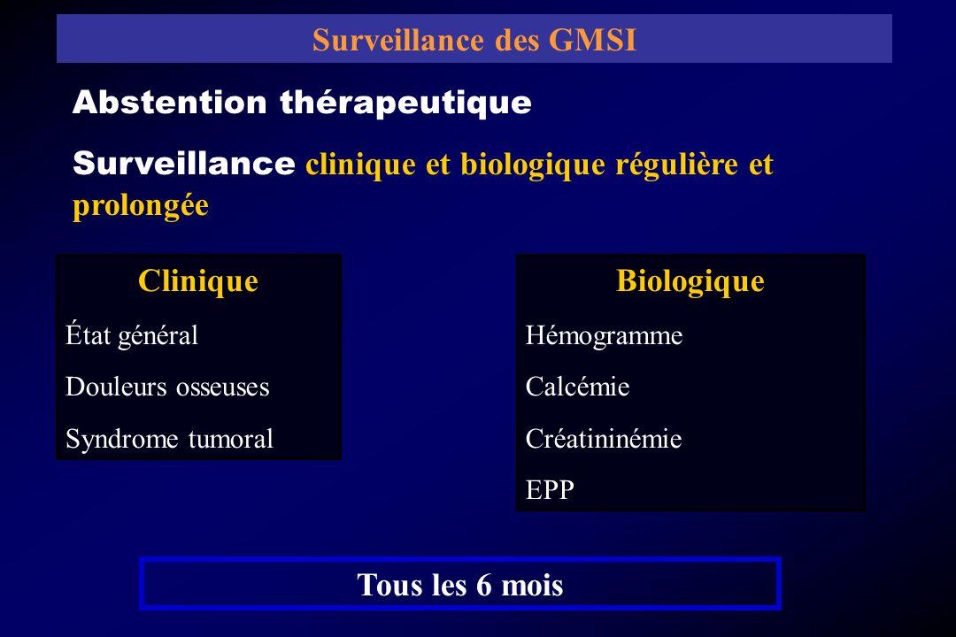 Surveillance des GMSI Clinique Biologique Tous les 6 mois