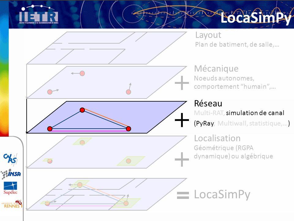 LocaSimPy LocaSimPy Layout Mécanique Réseau Localisation