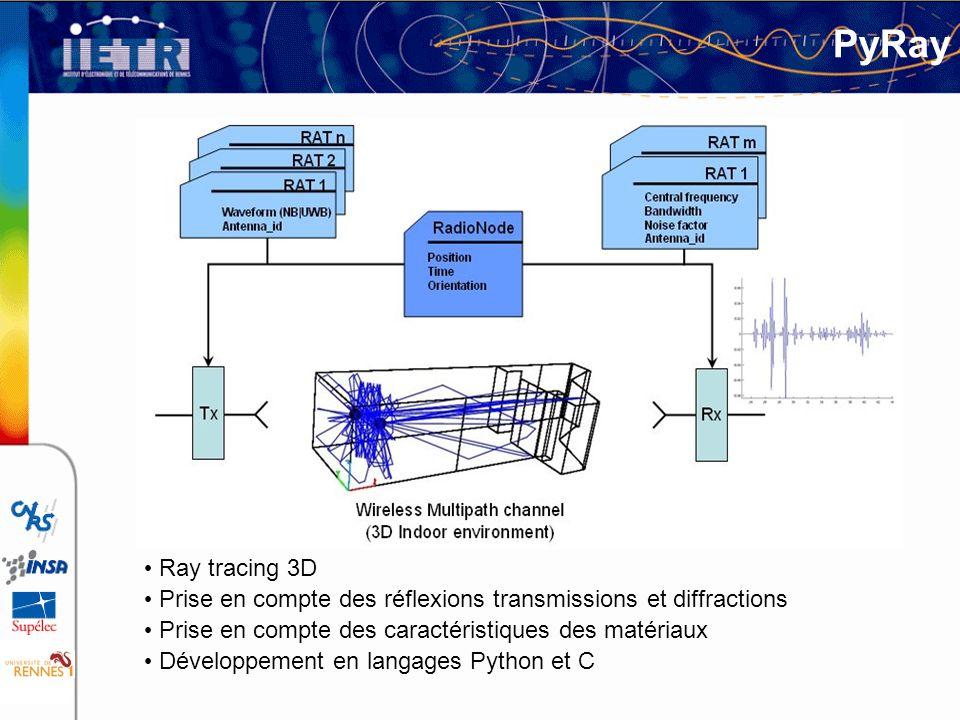 PyRay Ray tracing 3D. Prise en compte des réflexions transmissions et diffractions. Prise en compte des caractéristiques des matériaux.