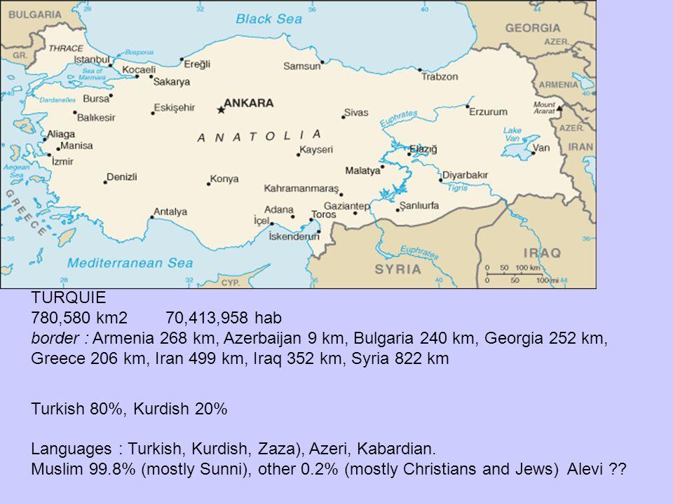 TURQUIE 780,580 km2 70,413,958 hab.