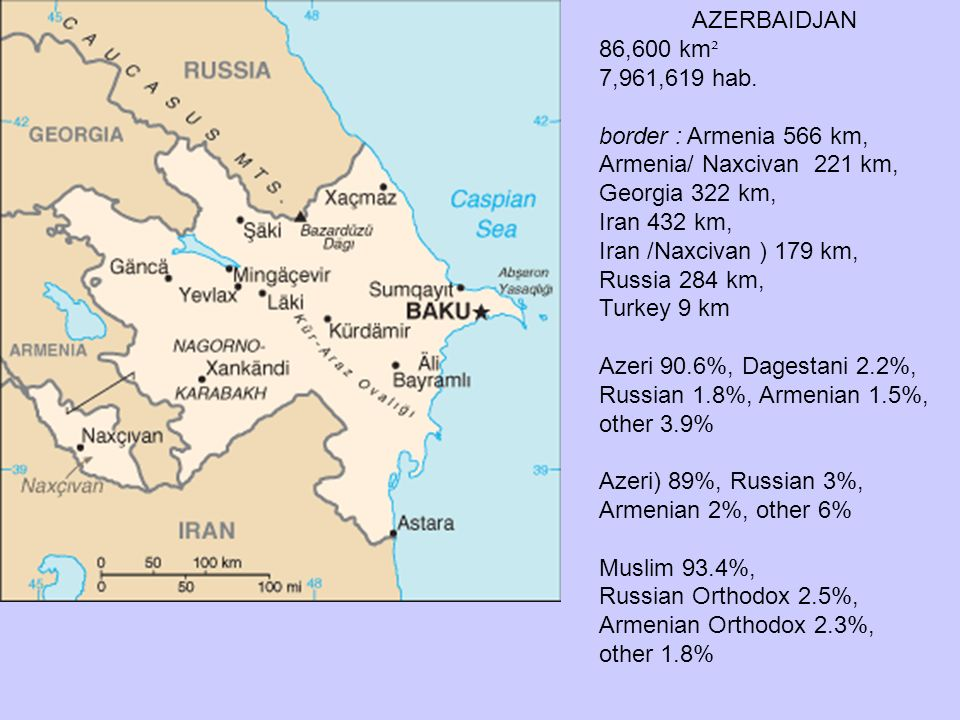 AZERBAIDJAN 86,600 km². 7,961,619 hab. border : Armenia 566 km, Armenia/ Naxcivan 221 km, Georgia 322 km,