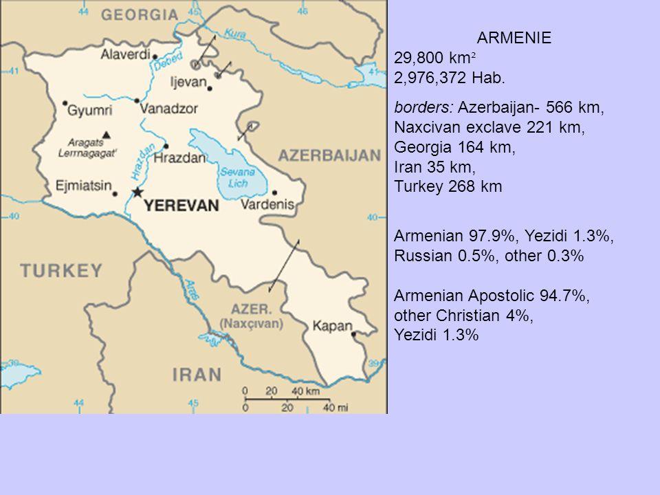ARMENIE 29,800 km². 2,976,372 Hab. borders: Azerbaijan- 566 km, Naxcivan exclave 221 km, Georgia 164 km, Iran 35 km, Turkey 268 km.