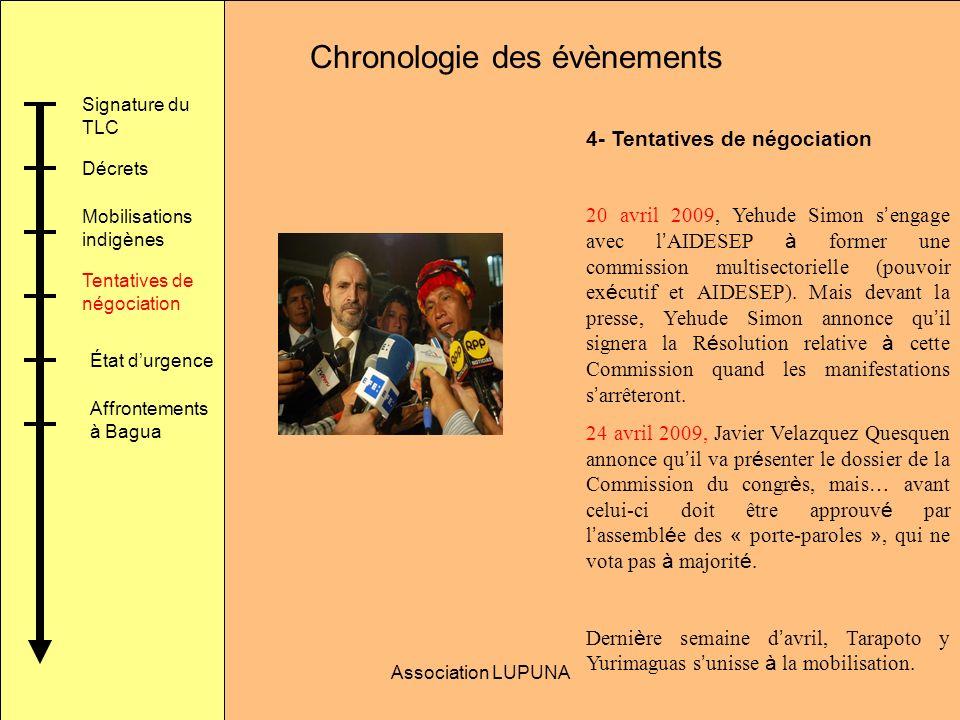 Chronologie des évènements