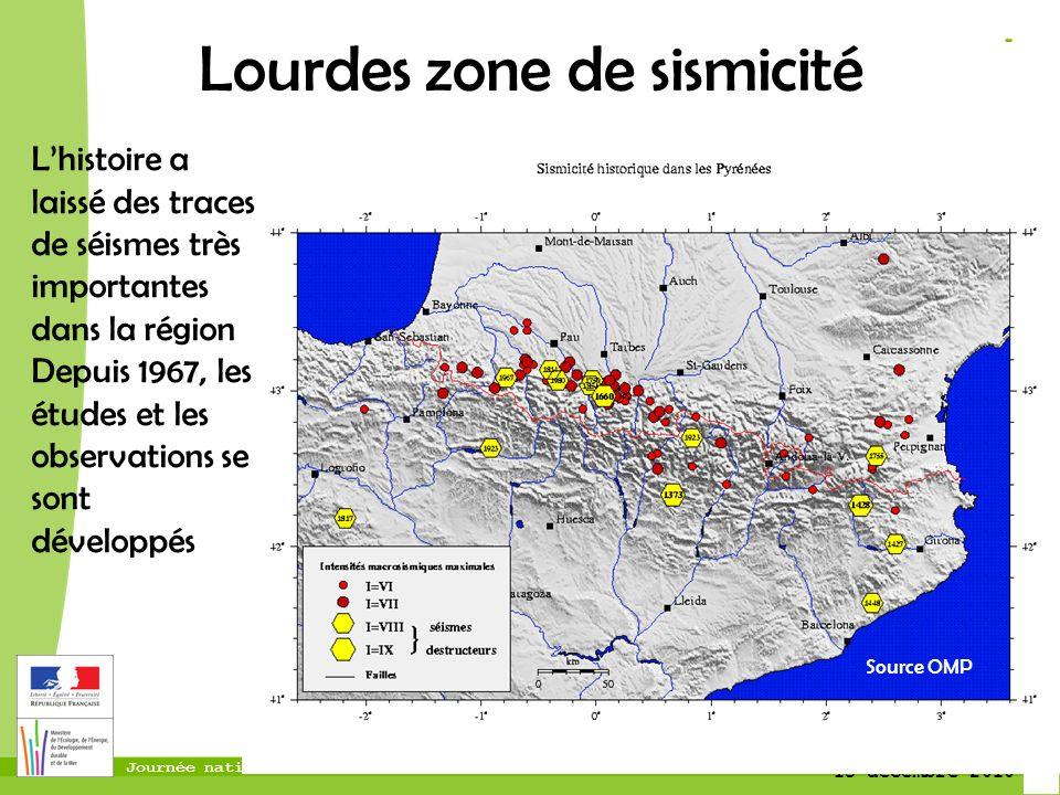 Lourdes zone de sismicité
