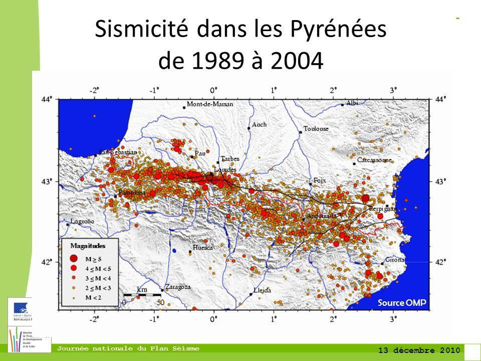 Sismicité dans les Pyrénées de 1989 à 2004