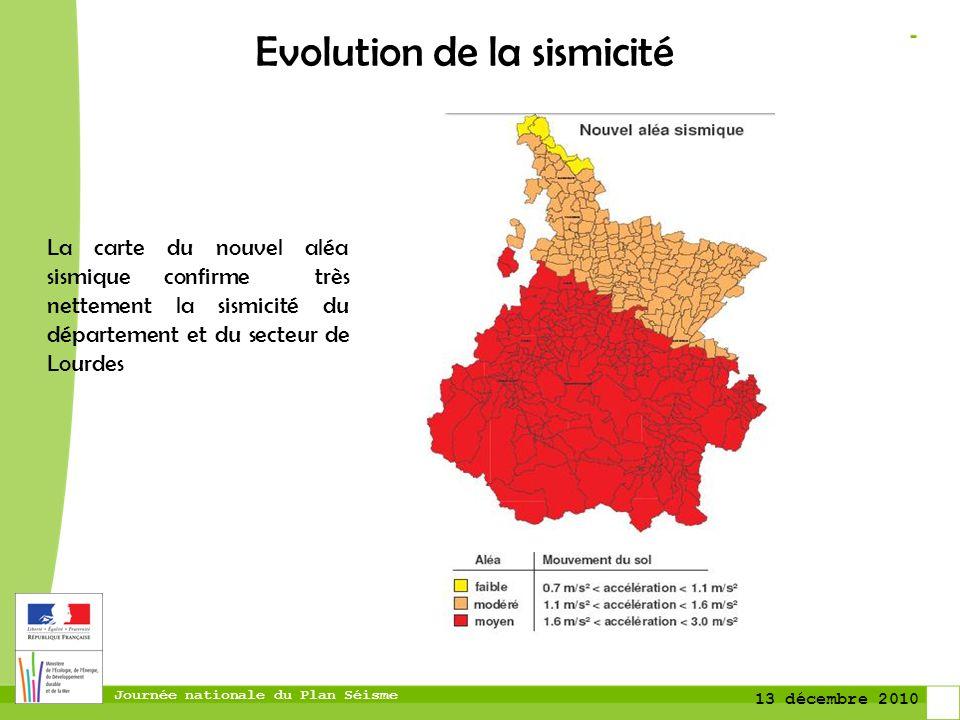 Evolution de la sismicité