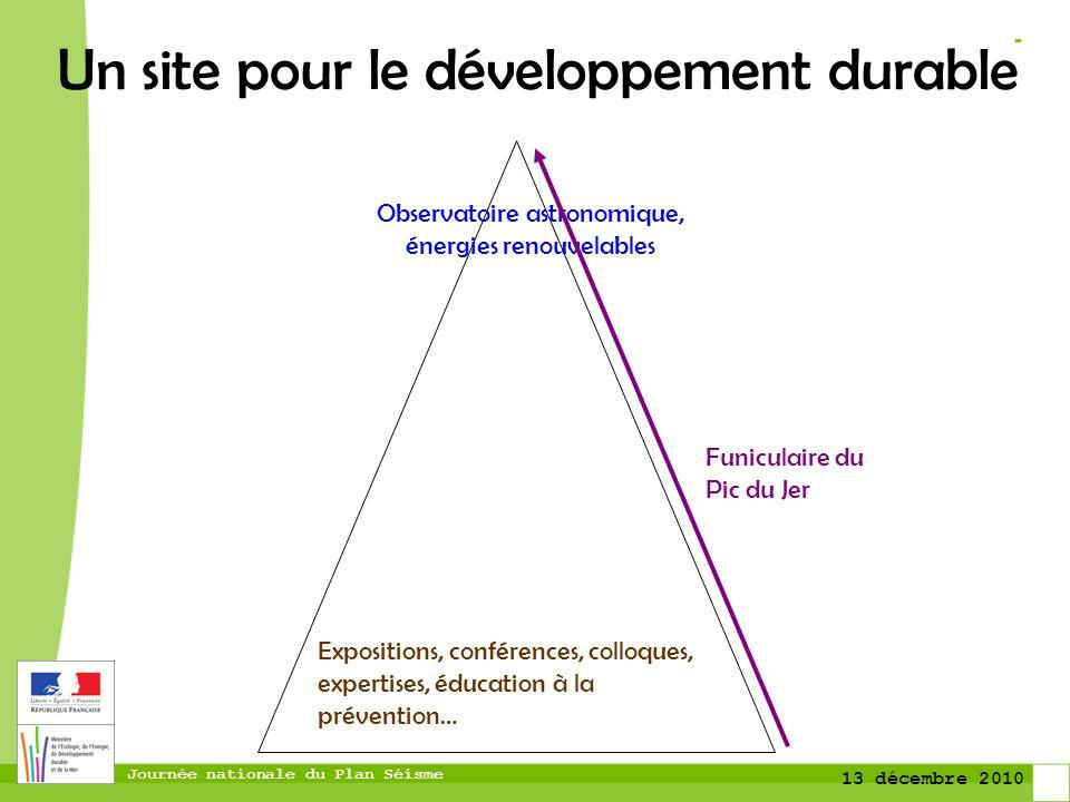 Un site pour le développement durable