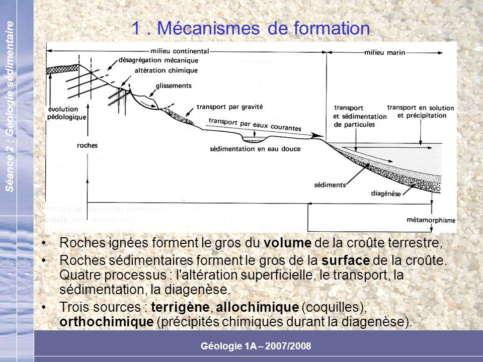 1 . Mécanismes de formation