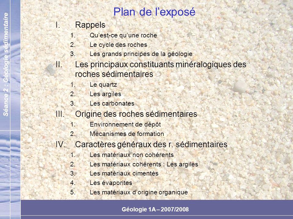 Plan de l'exposé Rappels