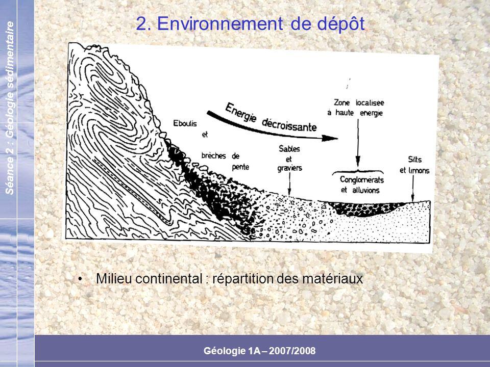 2. Environnement de dépôt
