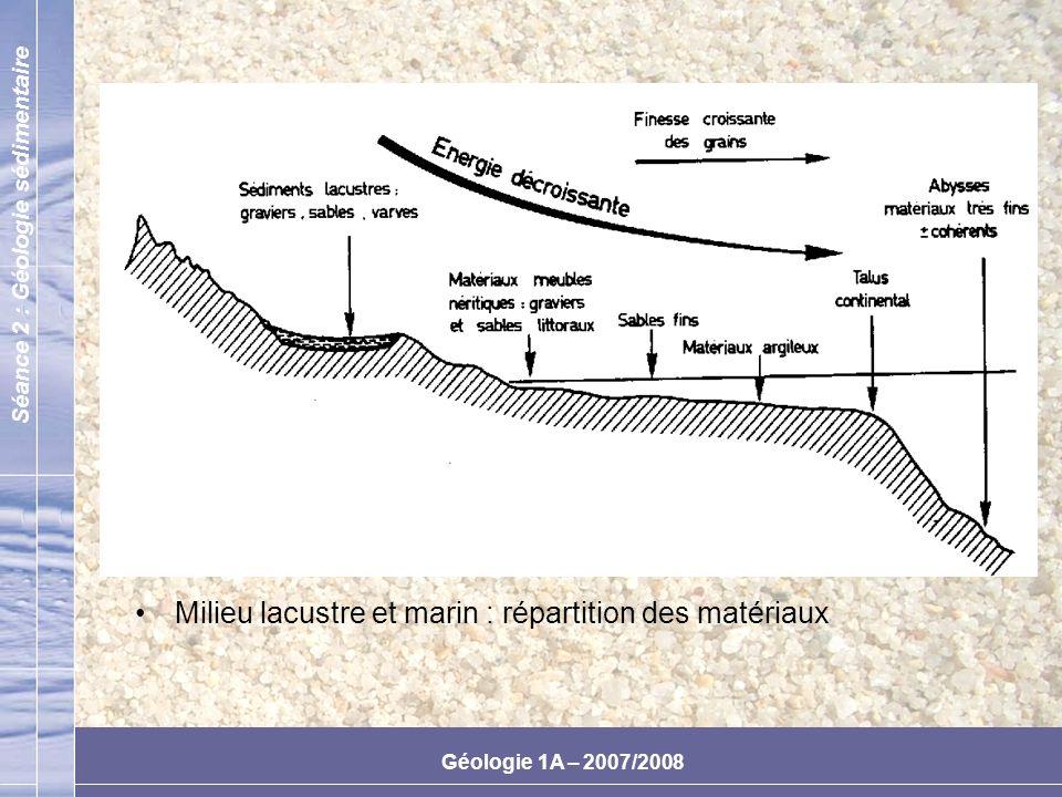 Milieu lacustre et marin : répartition des matériaux