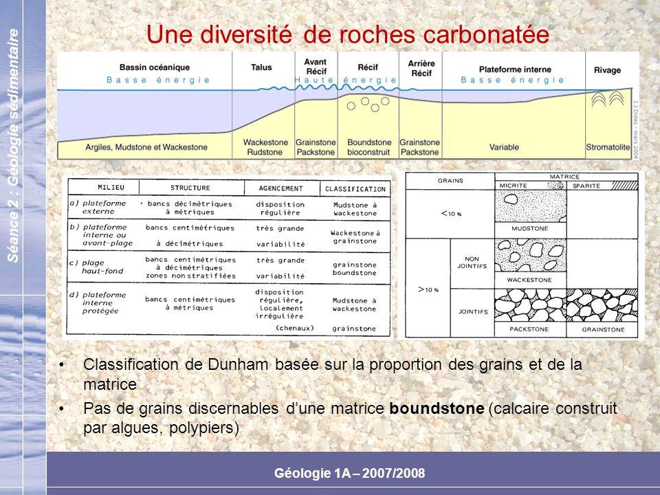 Une diversité de roches carbonatée