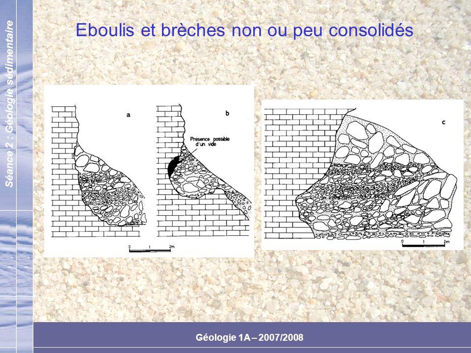 Eboulis et brèches non ou peu consolidés
