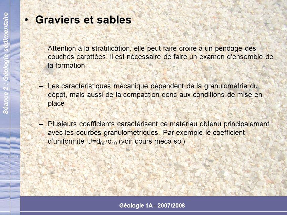 Graviers et sables