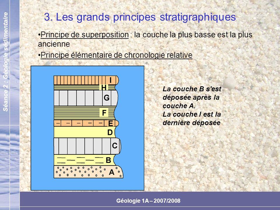 3. Les grands principes stratigraphiques