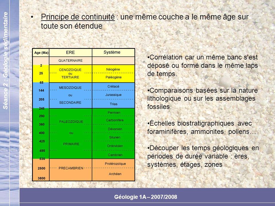 Principe de continuité : une même couche a le même âge sur toute son étendue