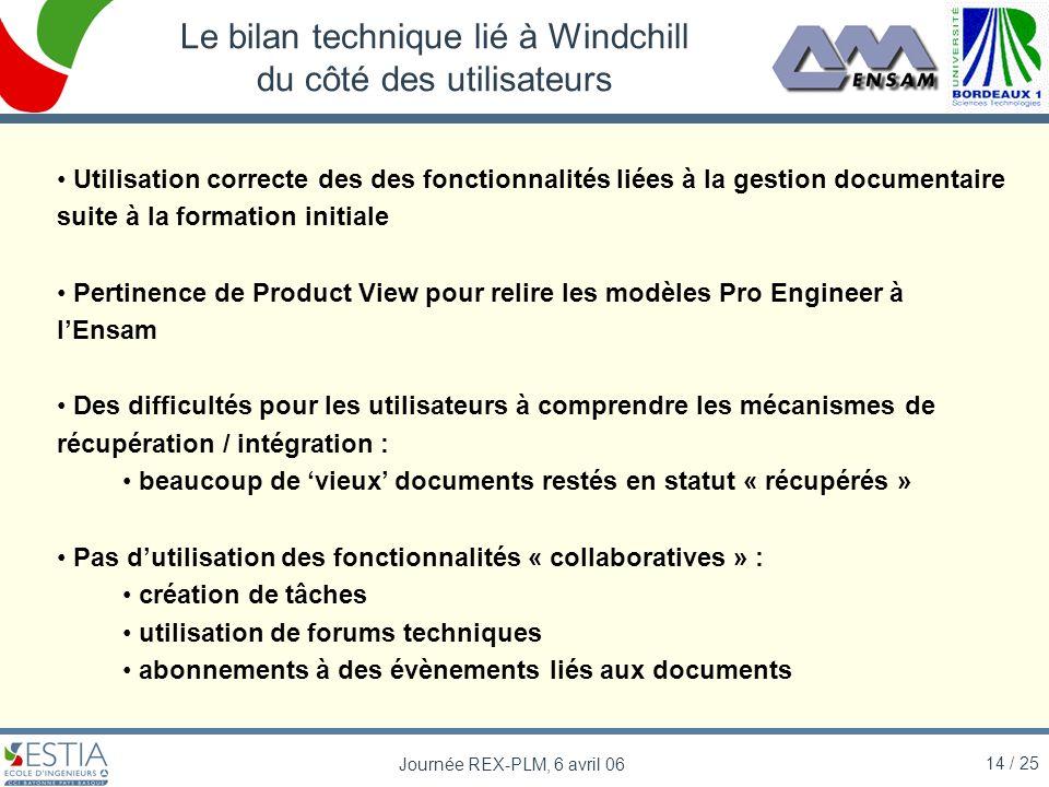 Le bilan technique lié à Windchill du côté des utilisateurs