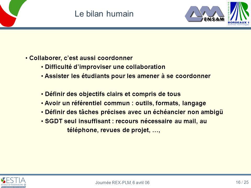 Le bilan humain Collaborer, c'est aussi coordonner