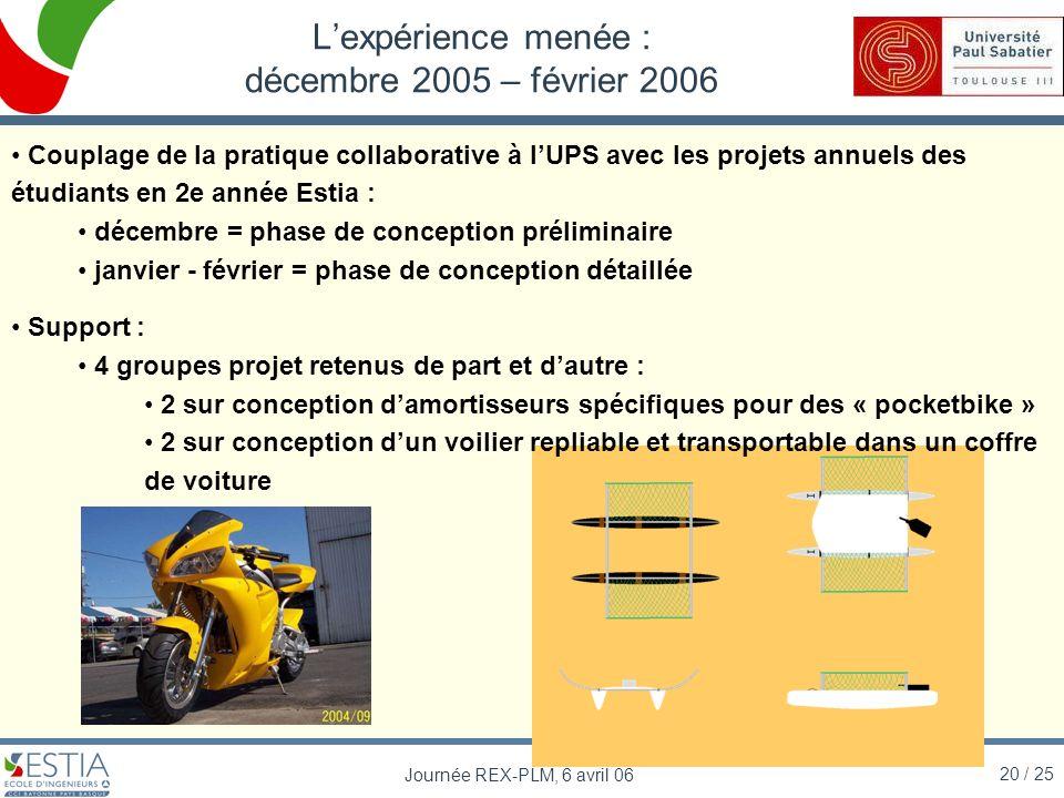 L'expérience menée : décembre 2005 – février 2006