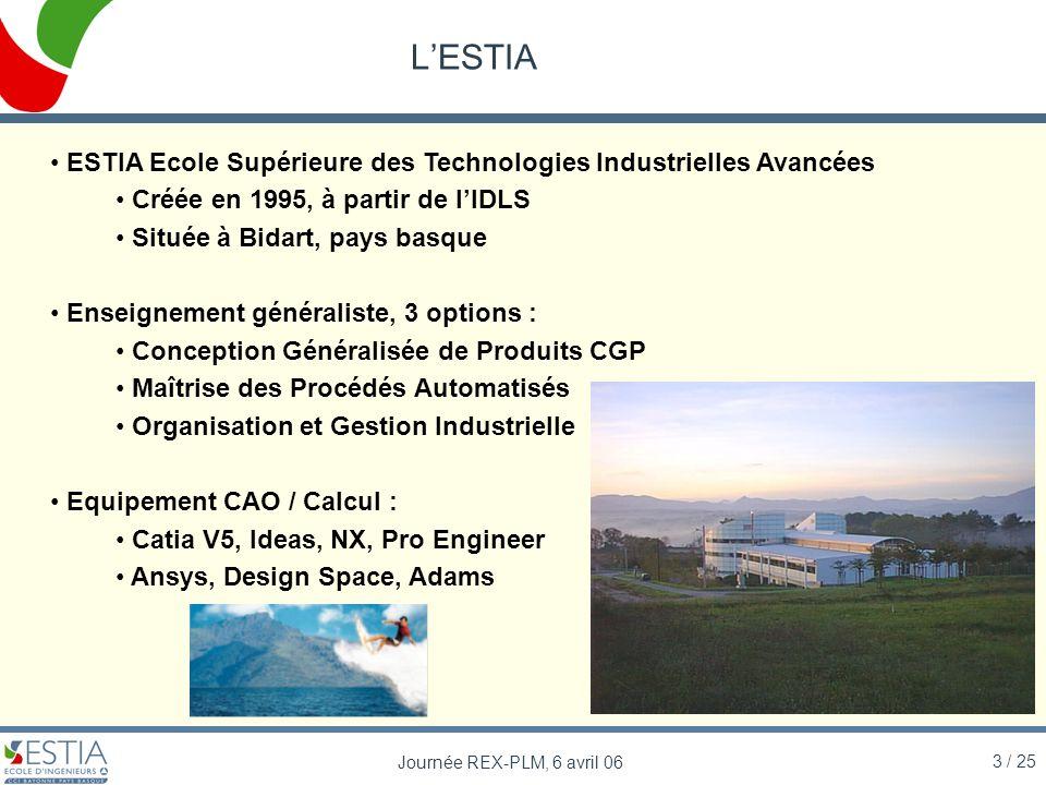 L'ESTIA ESTIA Ecole Supérieure des Technologies Industrielles Avancées