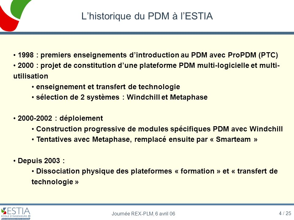 L'historique du PDM à l'ESTIA