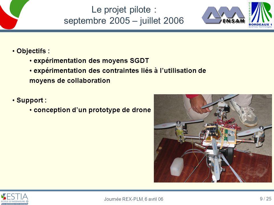 Le projet pilote : septembre 2005 – juillet 2006